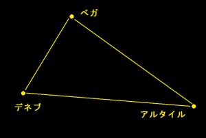 夏の大三角形