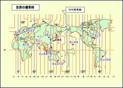 国際標準時について