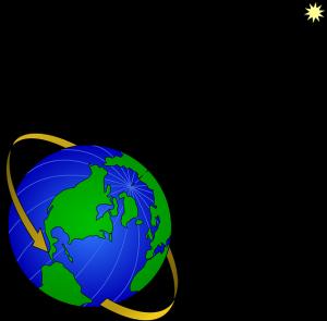 地球の自転について