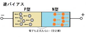 pn接合の逆バイアス